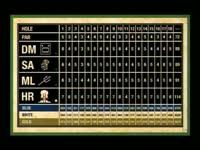 Golf Leaderboard 2