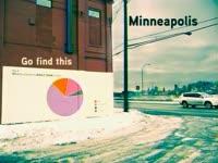 Go Find This Minneapolis