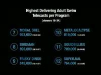 Telecasts