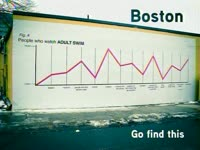 Go Find This Boston