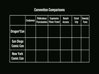 Convention Comparisons Chart