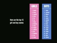 Top Baby Names 2011