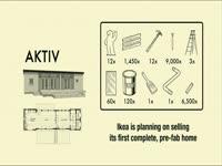 Ikea Aktiv Prefab Home