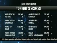 Sportslike Scores Mar 17 2013