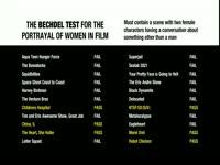 Women in Film AS Bechdel Test