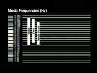Music Frequencies